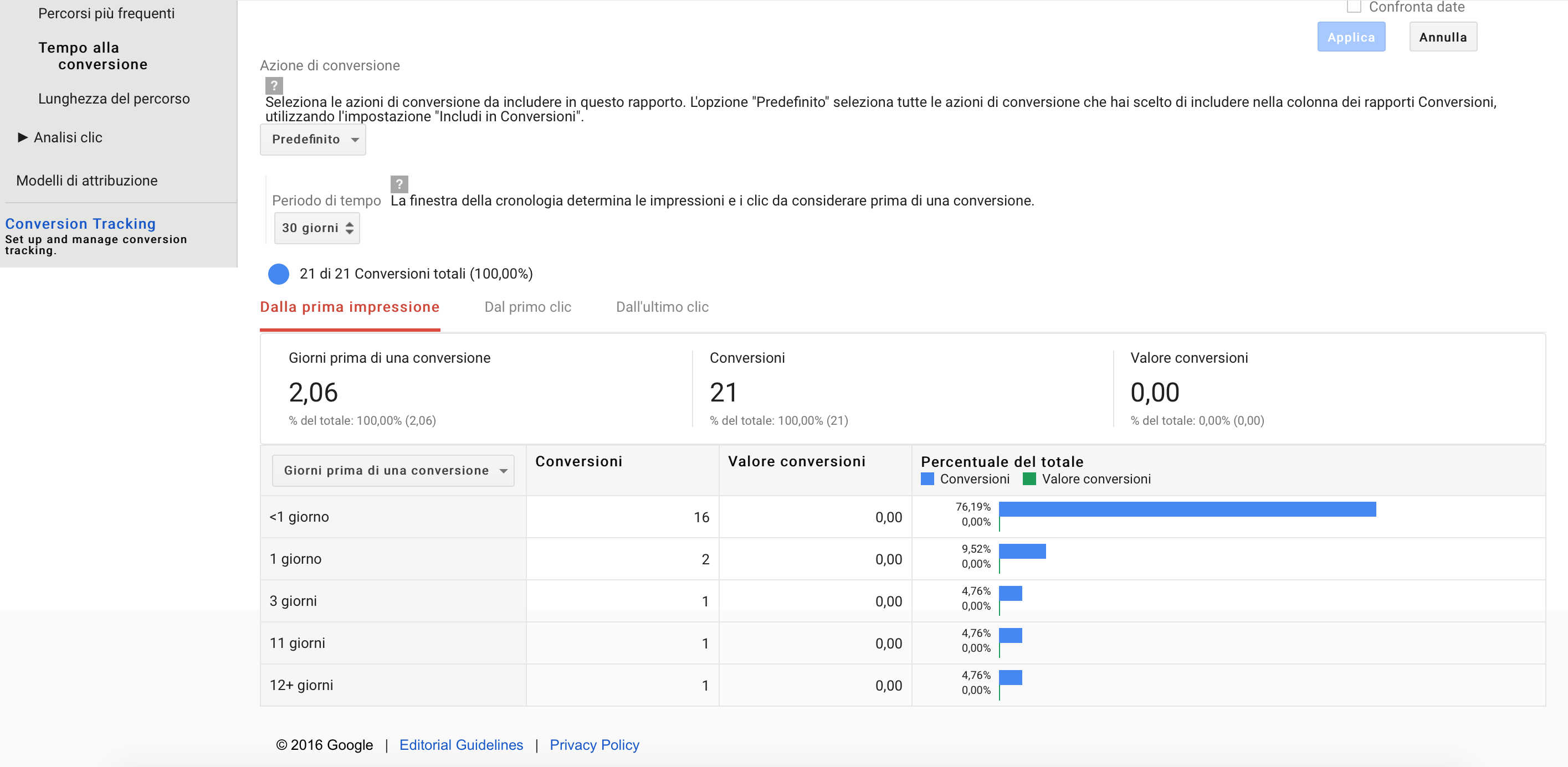 Remaketing Google Adwords immagine 2
